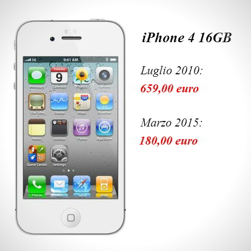costo iphone 4 16gb