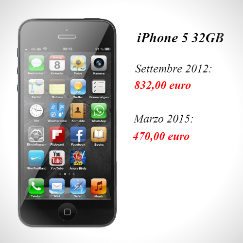 iphone 5 32gb prezzo