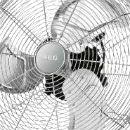 Ventilatore economico